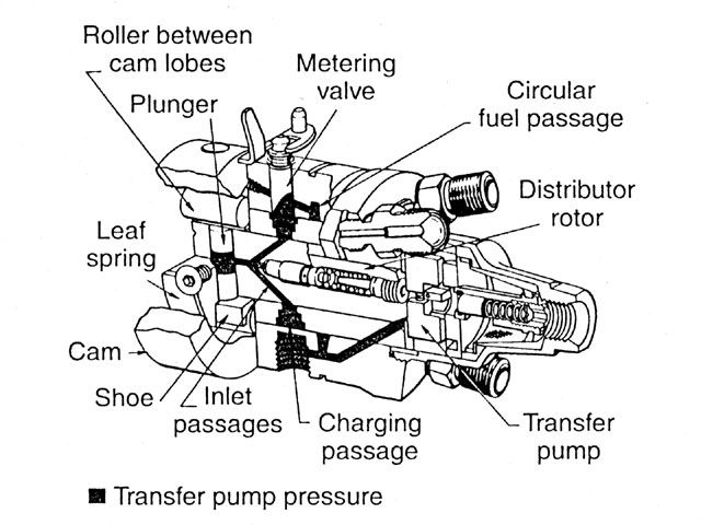 perkins engine wiring  u2022 wiring and engine diagram